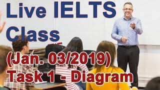 IELTS Live Class - Task 1 Process Diagram - Writing for Band 9