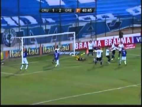 Erros da arbitragem a favor do Cruzeiro no Brasileiro