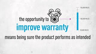 Warranty and Contract Management Today - PTC