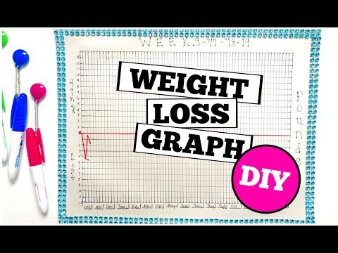 mp4 Weight Loss Graphs, download Weight Loss Graphs video klip Weight Loss Graphs