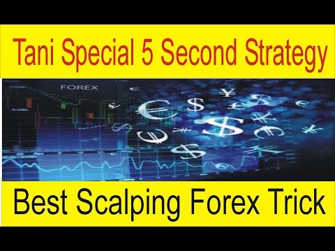 Tani Forex New Gift 3 MT4 Indicators Mix Up Free   Best