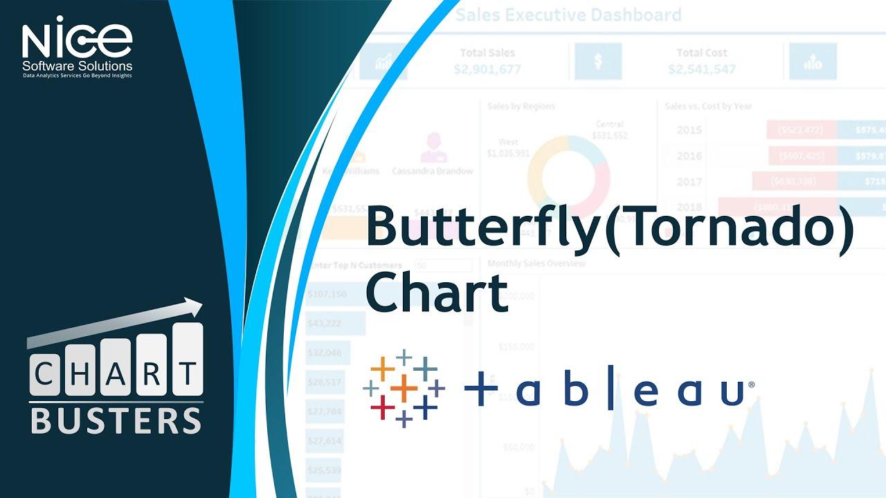 Butterfly (Tornado) charts in Tableau