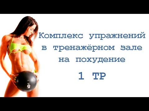 Упражнения для похудения в бедрах отзывы