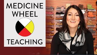 Medicine Wheel TEACHINGS ⚫️⚪️🟡🔴(NATIVE Medicine Wheel System EXPLAINED!)