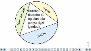 Eğitim Vadisi TYT Tarih 13.Föy Devrimler Çağında Değişen Devlet Toplum İlişkileri 3 Konu Anlatım Videoları
