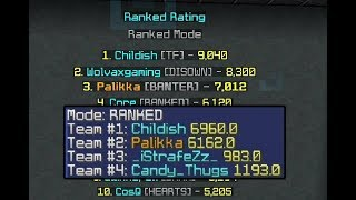Fighting The #1 Ranked Player!