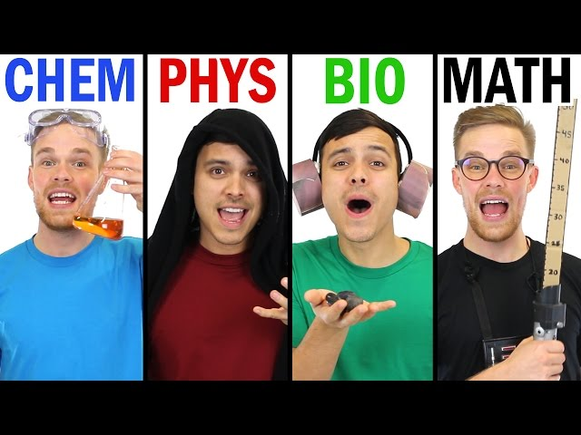 Chem 4 periodic table song mp3 free download play lyrics and videos