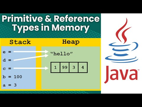 mp4 Java Store Different Data Types, download Java Store Different Data Types video klip Java Store Different Data Types