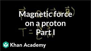 Magnetism 3
