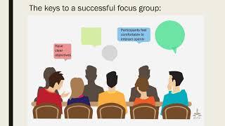 Focus Group Method