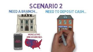 How to Get a Bank Account (Bank Accounts 2/2)