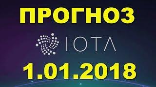 IOT/USD — IOTA прогноз цены / график цены на 1.01.2018 / 1 января 2018 года