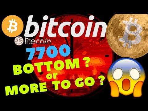 🔥 HAS BITCOIN BOTTOMED? 🔥bitcoin litecoin price prediction, analysis, news, trading