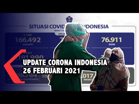 Update Corona 26 Februari: 1.322.866 Positif, 1.128.672 Sembuh, 35.786 Meninggal Dunia