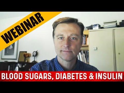 Zulässiger Gehalt an Zucker im Blut ist nicht auf nüchternen Magen