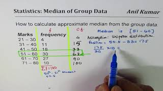 Perfect Logic to Calculate Median from Group Data Statistic Application