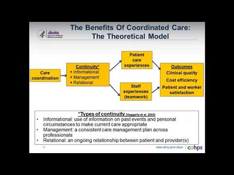 Creative Strategies To Improve Patient Care Experience - YouTube
