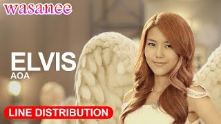AOA   Elvis   Line Distribution (Color Coded MV)