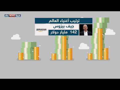 العرب اليوم - شاهد: هكذا أصبح مؤسس فيسبوك ثالث أغنياء العالم