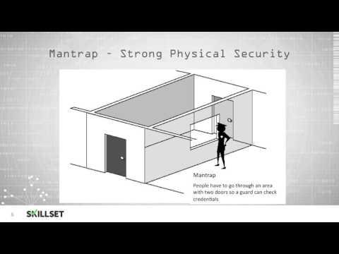 Perimeter Defenses (CISSP Free by Skillset.com) - YouTube