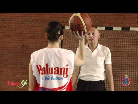 I fondamentali del basket