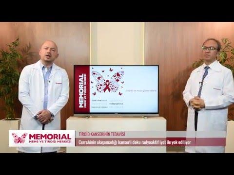 Tiroit Hastalıkları Görüntüleme Yöntemleri Nelerdir?