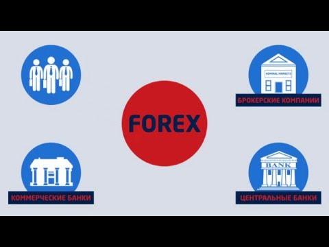 Экономический календарь форекс новостей
