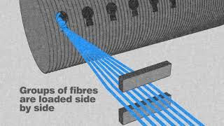 The Weaving Process - Camira Fabrics