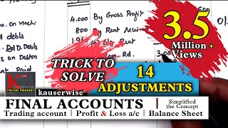 TRICK to SOLVE  - Trading and Profit & Loss account & Balance Sheet with 14 Adjustments :kauserwise