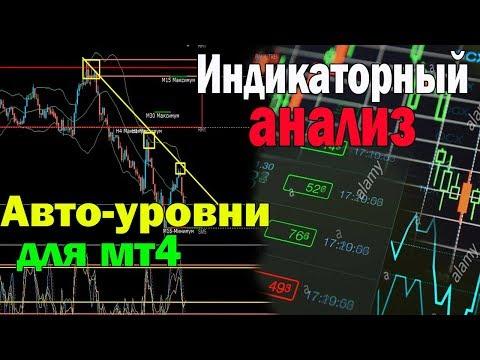 Бинарные опционы с минимальным депозитом от 1 доллара