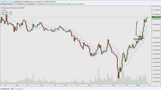 The 2½ Minute Warning {Ethereum Rising} 2018.01.13