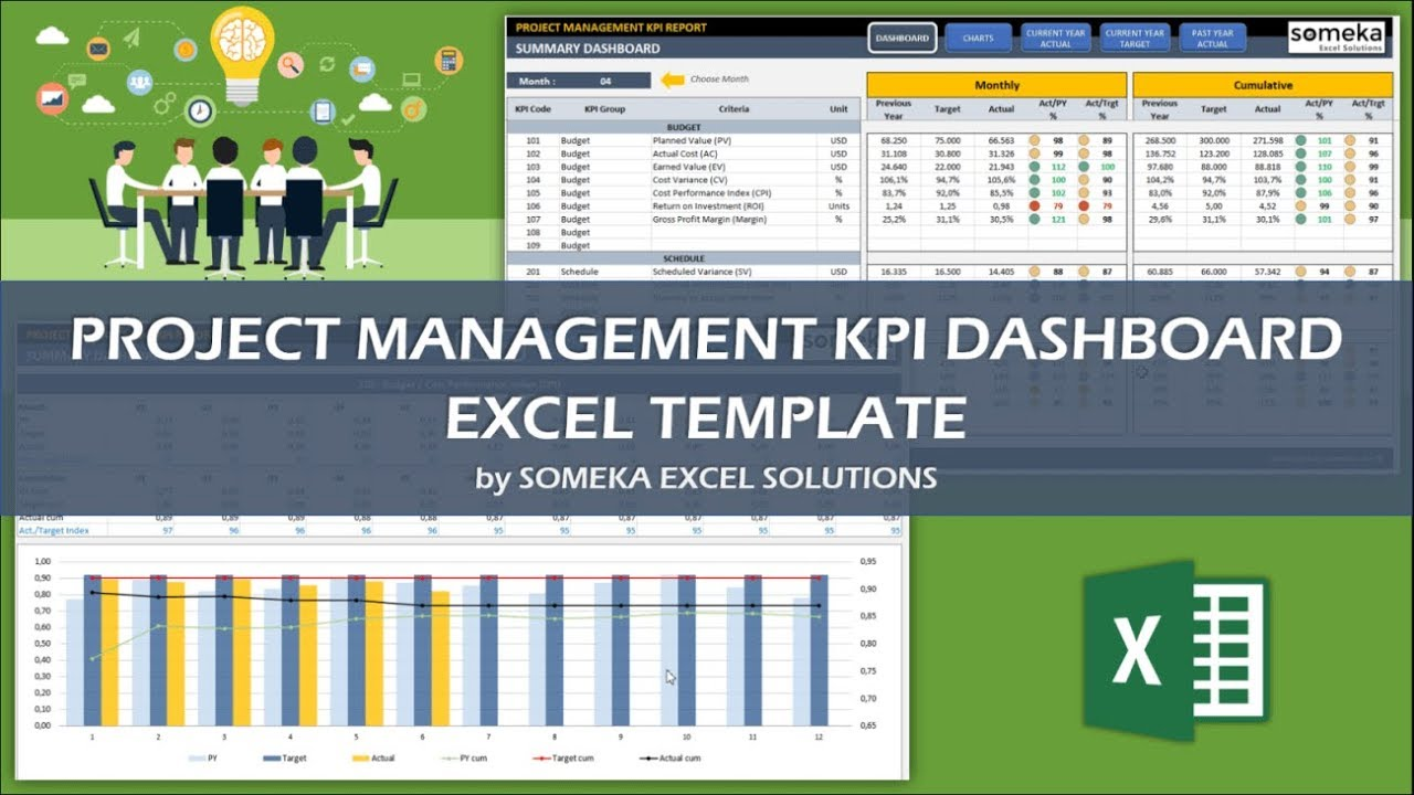 Project Management KPI Dashboard ReadyToUse Excel Template - Project dashboard template