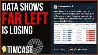 Far Left Democrats Are Losing Most Dems Want Moderate Policy