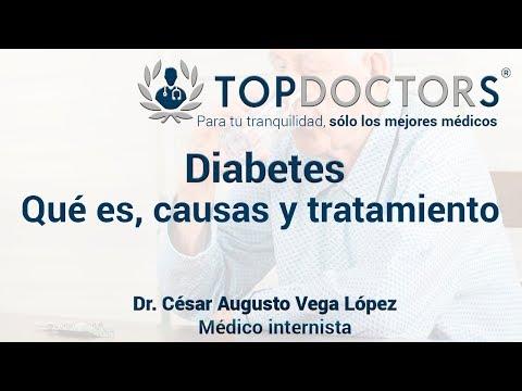 La diabetes tipo 1 como la gente que vive con él