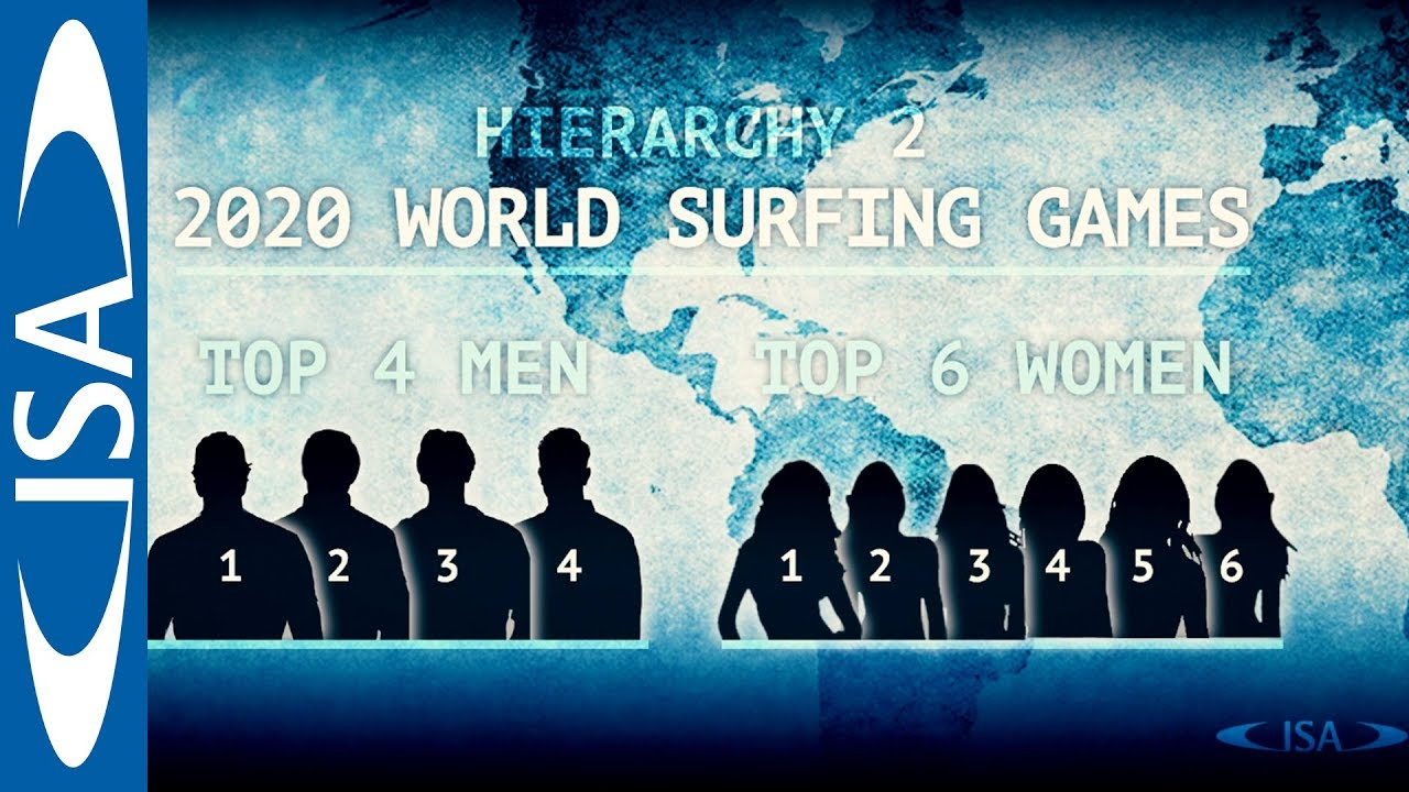 How to qualify for Surfing in Tokyo 2020