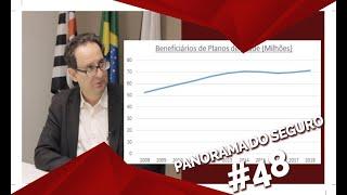CRESCE O NÚMERO DE BENEFICIÁRIOS DE PLANOS ODONTOLÓGICOS NO BRASIL