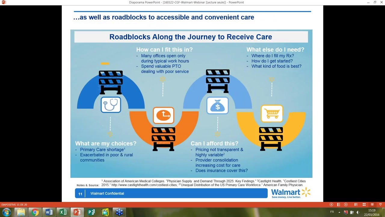 CGF Retail Health Fairs Case Study with Walmart