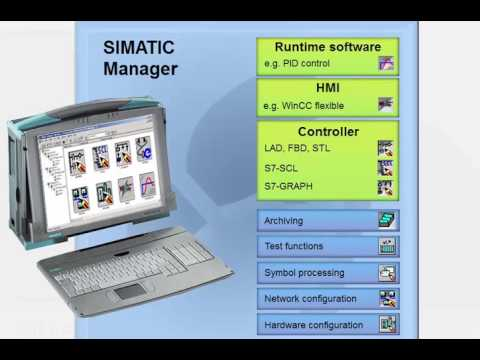 plc siemens s7 300 training, Lesson 1, Simatic Manager - YouTube
