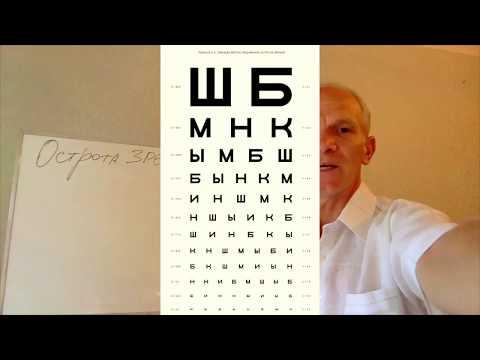 Программы для глаз при астигматизме