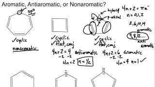 Special Examples of Aromatic & Non-Aromatic compounds I JEE