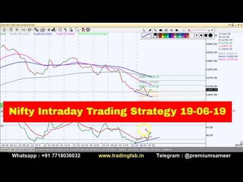 Download How To Trade Divergences With The Rsi Indicator Video 3GP