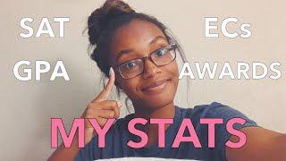 THE STATS (GRADES, SAT, ECs) THAT GOT ME INTO UPENN, USC, DUKE, MIAMI, ETC.