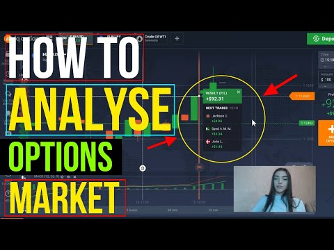 The reality of making money on binary options