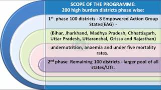 IAS, UPSC, Video Tutorial, Programme for Address the Maternal and Child Under Nutition