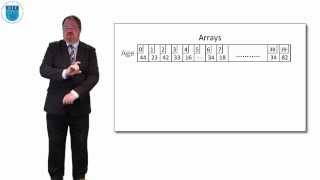 Download Youtube: Pseudocode: DataStructures - Arrays