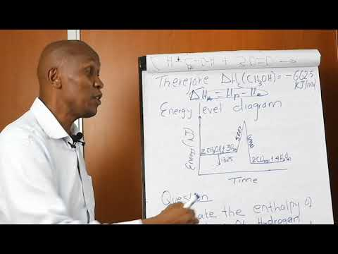 Chemistry Form 4 Online Class. - YouTube