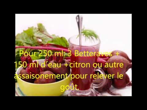 Médicaments contre lhypertension de la ménopause