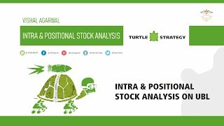 UBL INTRA & POSITIONAL STOCK ANALYSIS