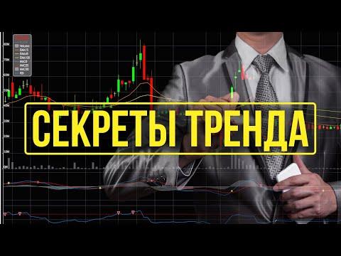 Торговля опционы стратегии