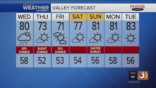 FORECAST: Big weather changes coming to Arizona, rain possible in Phoenix today